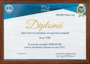 Diplomă - Topul local al societăților de expertiză contabilă