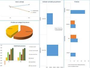 Optimizare fluxuri de aprovizionare